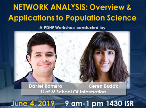 Network Analysis: Overview and Applications To Population Science
