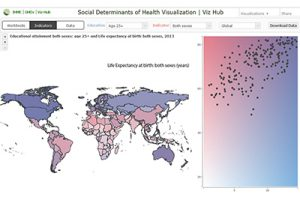 Picturing how education impacts life expectancy across the globe